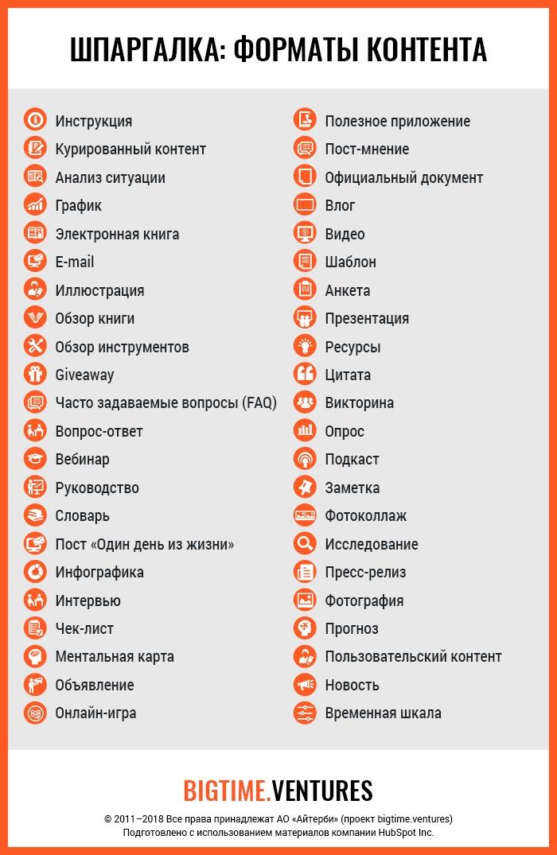 ---!!44-types-of-content_1-Hubspot (2)