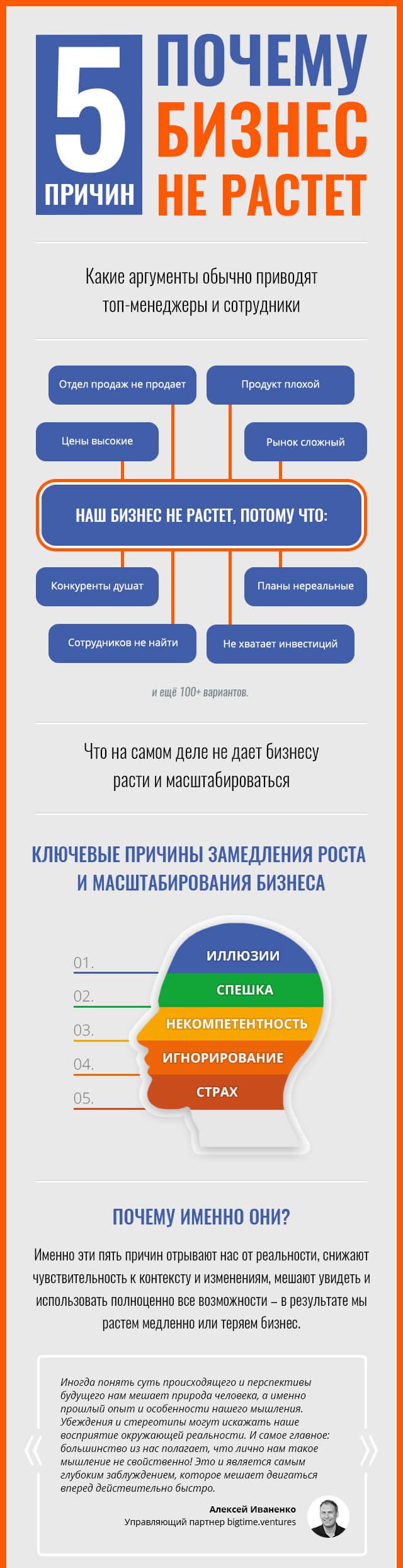 infografika03